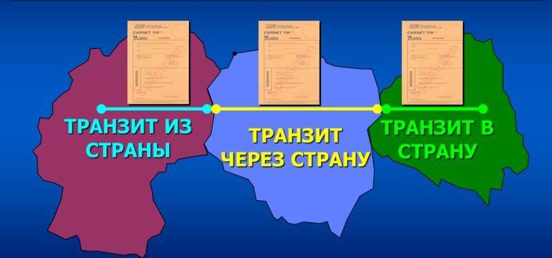 оформление транзита в Украине